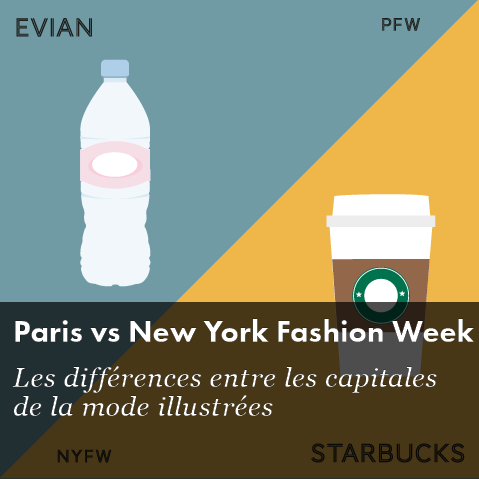 PARIS VS NEWYORK FASHION WEEK