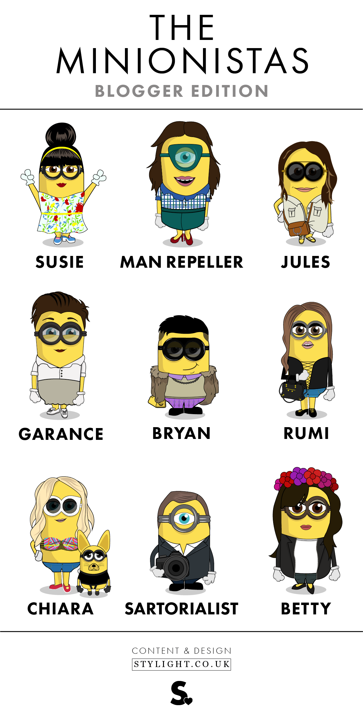 Stylight Presents The Blogger Minion edition infographic