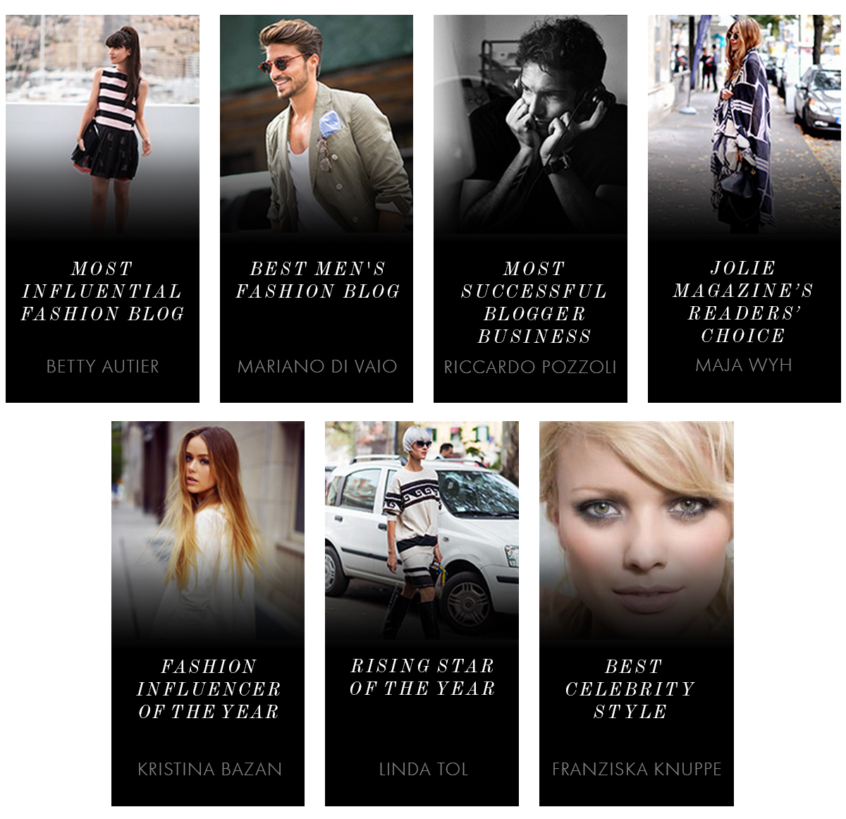 STYLIGHT Influencer Awards - Ganadores