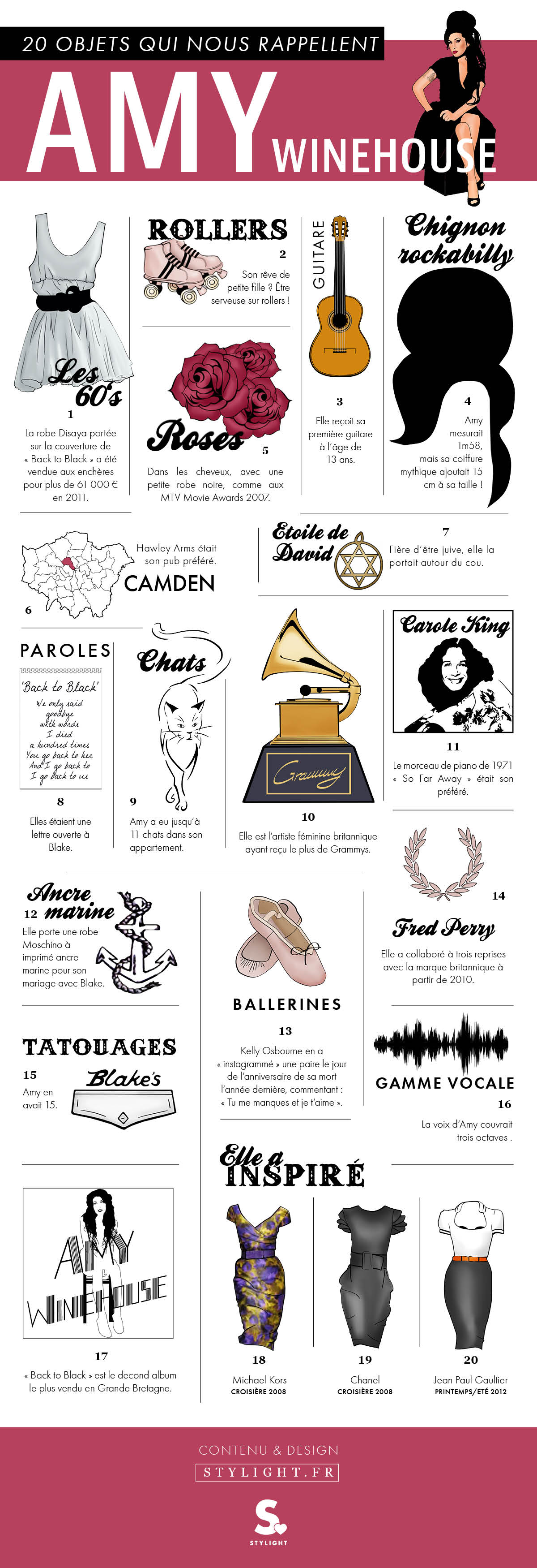 Amy Winehouse infographie