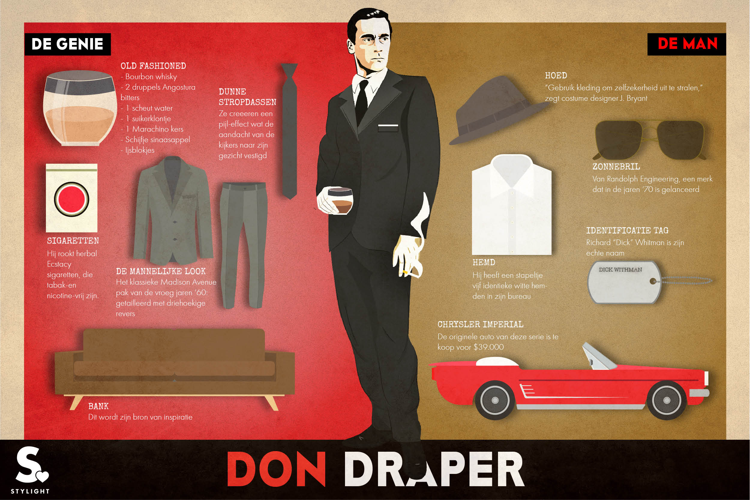 MAD MEN PERSONAGES INFOGRAPHIC