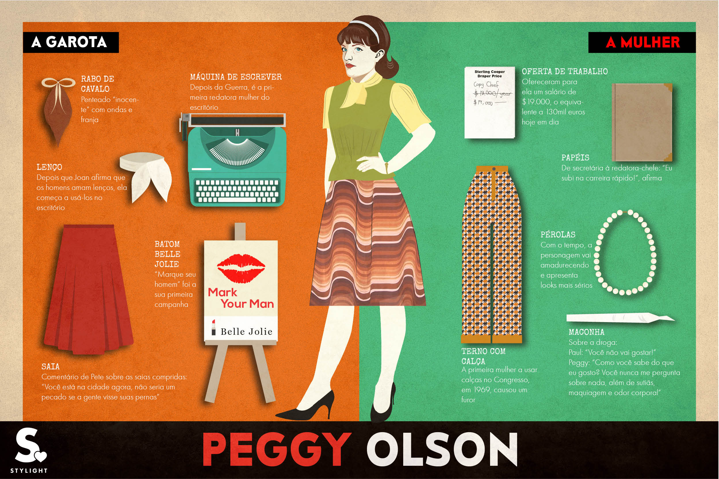 INFOGRÁFICO MAD MEN